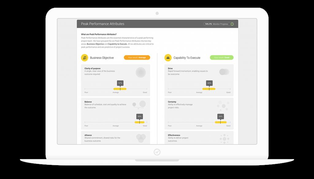 AI project management tools